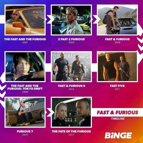 Titles Available On Binge
